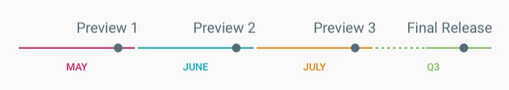 One more Developer Preview is expected before the final release of Android M - Android M Developer Preview 2 available for Nexus 5, Nexus 6, Nexus 9 and Nexus Player