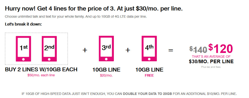 T mobile unlimited text and talk / Lily direct promo code