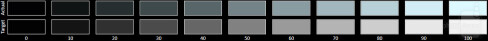 LG G4, greyscale chart
