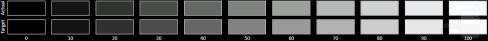 Galaxy S6, greyscale chart