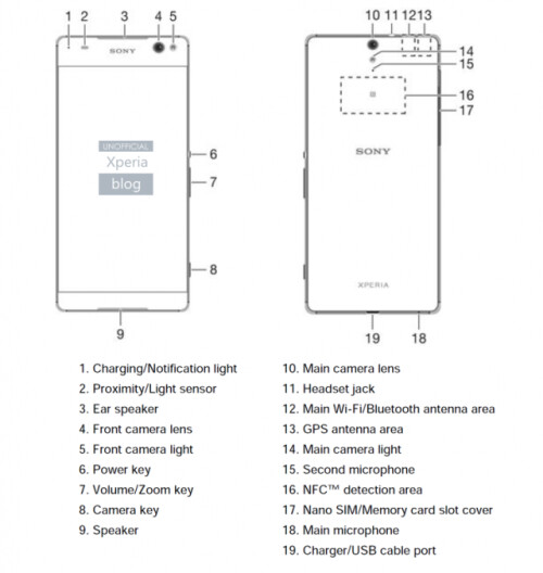 Xperia C5 Ultra manual