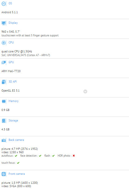 Samsung Galaxy J2 gets run through GFXBench's benchmark test - Samsung Galaxy J2 visits GFXBench, specs revealed