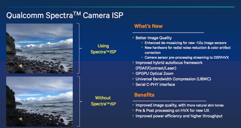 Spectra ISP details - Snapdragon 820 official details surface: Qualcomm talks new ISP, promises 40% graphics boost with Adreno 530 GPU
