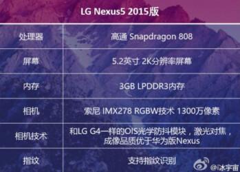 Rumored specs of the Nexus 5 (2015)