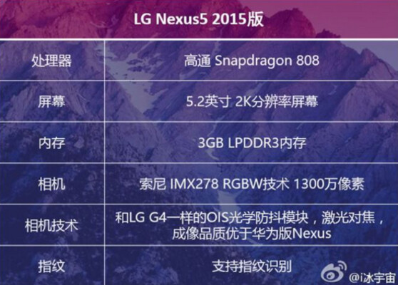 Rumored specs of the Nexus 5 (2015) - Latest rumored specs for the Nexus 5 (2015) appear