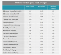 Anandtech-multi-core-analysis-table
