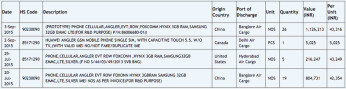 Information from import-export site Zauba reveals a 5.5-inch screen for the Huawei Nexus 6