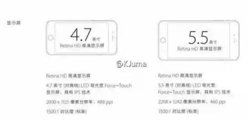 Apple iPhone 6s and Apple iPhone 6s Plus screen resolutions leak; iPhone 6s goes through Geekbench