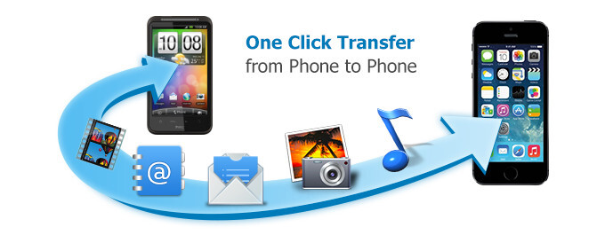 Wondershare MobileTrans review: move files between smartphones with ease