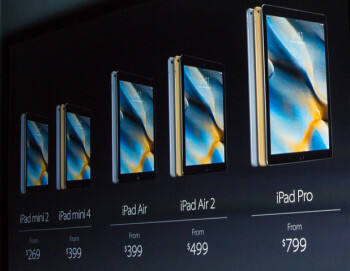 iPad Pro Release Date: Tech Reviewers Loves Specs, Hate Size Of New ...