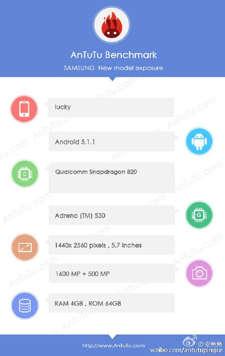 Specs of the Lucky-LTE device rumored ot be the Samsung Galaxy S7