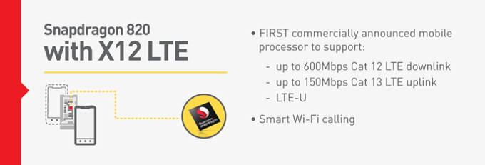 Qualcomm's Snapdragon 820 will support blazing fast LTE and Wi-Fi data transfer speeds