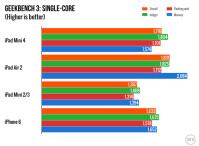 ipad-mini-4-preview.001-640x470