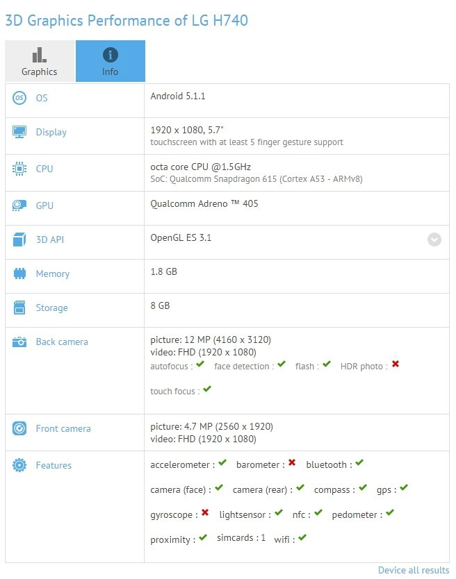 LG H740 shows up in benchmark result with Snapdragon 615, 2GB of RAM, 5.7-inch FHD display