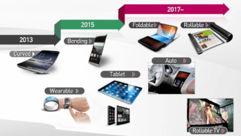 LG reportedly getting ready to mass-produce foldable displays for an unnamed partner