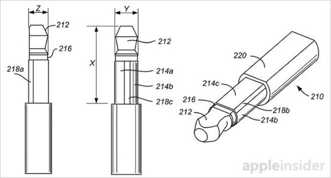 Apple patented a thinner headphone jack to slim down future iPhones