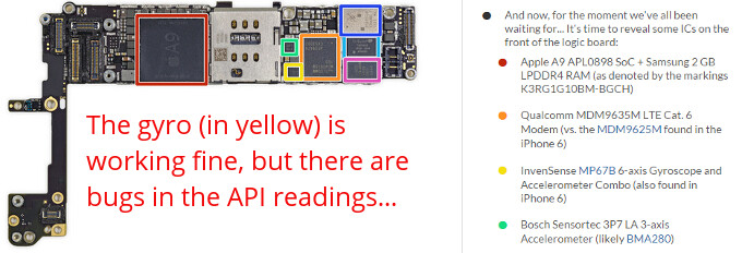 The iPhone 6s logic board, image courtesy of iFixit - The iPhone 6s and 6s Plus have a gyro bug in AR apps, devs scrambling for a fix