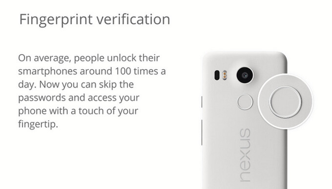 Did you know: people unlock their phones an average 100 times a day