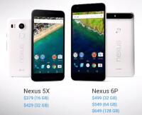 Nexus-6p-5x-price