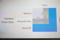 Nexus-camera-larger-pixels