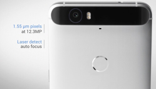 The 12.3MP camera on the Nexus 6P