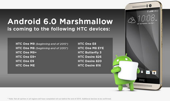 HTC's Android 6.0 Marshmallow roll-out details revealed by a company executive