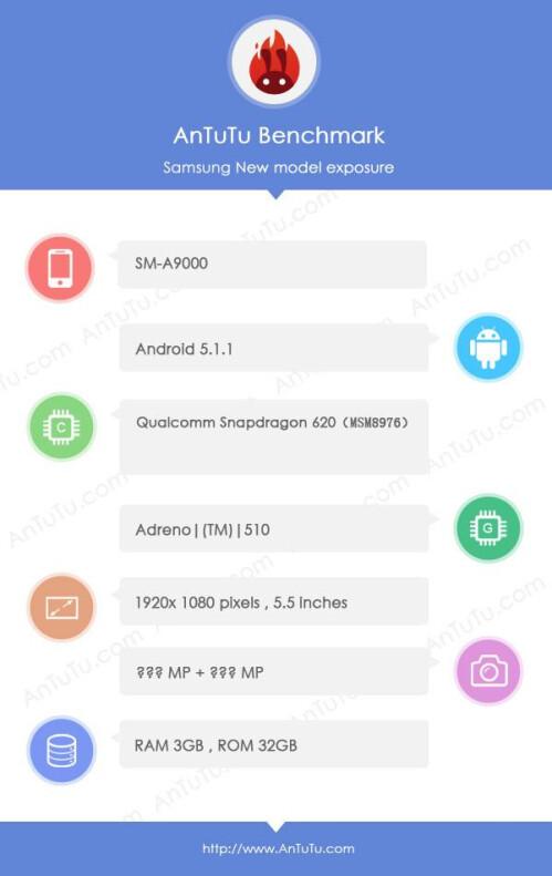 Samsung Galaxy A9 alleged AnTuTu specs and Geekbench 3