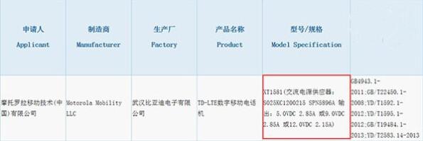 "Motorola XT1581, believed to be the Motorola Moto X Force, is 3C certified in China - Motorola Moto X Force (aka DROID Turbo 2) ""3C"" certified in China"