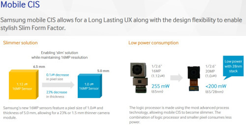 Samsung's new camera sensor