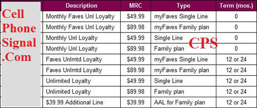 Lower unlimited rates for loyal T-Mobile customers?