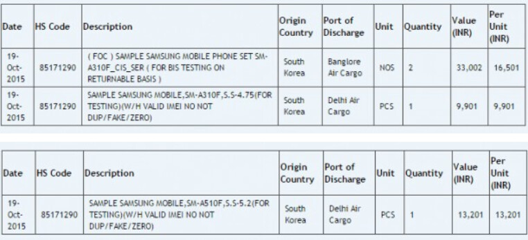 Sequels to the Samsung Galaxy A3 and Samsung Galaxy A5 appear on Zauba? - Samsung Galaxy A3 and Samsung Galaxy A5 sequels appear on Zauba?