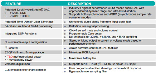 Dedicated ESS audio chip