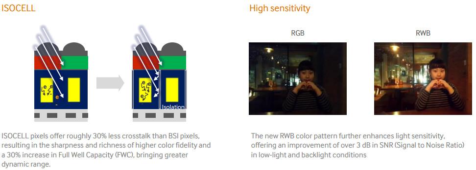 Samsung trademarks BRITECELL, hinting at a new camera sensor