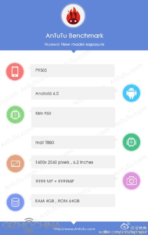 Trip through the AnTuTu benchmark test reveals specs for Huawei P9 Max