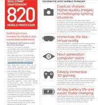 820-specs-sheet.png