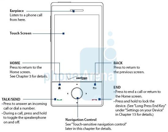 HTC Touch Diamond for Verizon next month?
