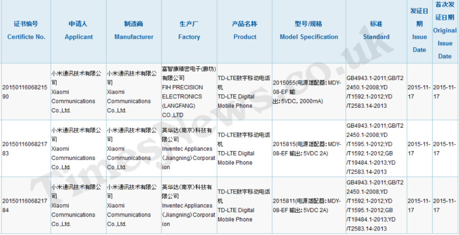 "The Xiaomi Redmi Note 2 Pro, listed at the top, and the Xiaomi Mi 5 receive CCC certification in China - Xiaomi Mi 5 ""3C"" certified in China; Xiaomi's new flagship could be unveiled November 24th"