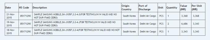 Samsung Galaxy J1 Mini in the Zauba database - Samsung Galaxy J1 Mini leaks online with entry-level specs