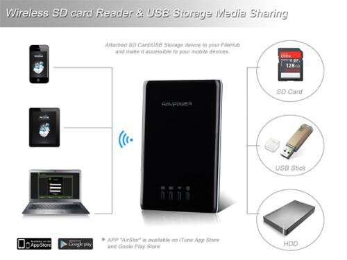 Wireless SD card / USB reader