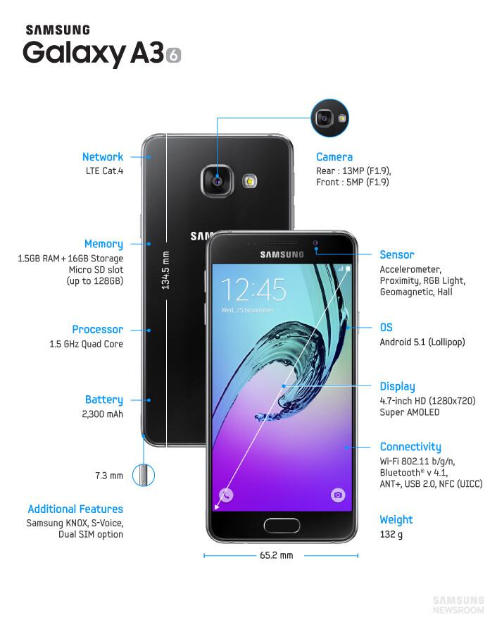 سامسونج تكشف النقاب عن 3 هواتف ذكية جديدة ضمن سلسلة جالاكسي آي 2016 1