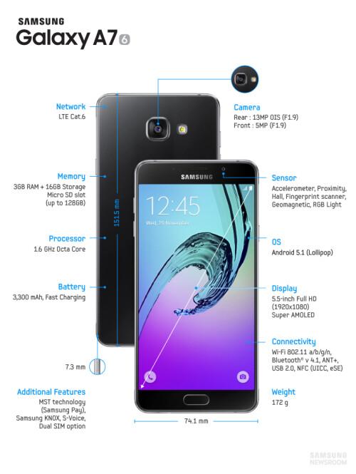 Galaxy A3, A5, A7 (2016)
