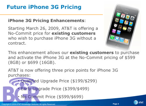 Iphone 3g deals without contract