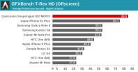 Snapdragon-820-testing-4
