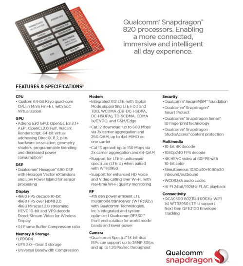 Qualcomm Snapdragon 820 features and specs