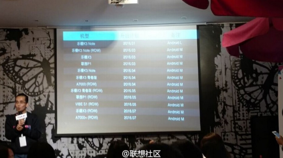 Leaked photo reveals when Lenovo will allegedly update some of its handsets to Android 6.0 - Leaked roadmap shows when Lenovo plans on updating its phones to Android 6.0