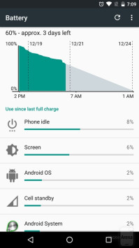 How-to-quickly-access-battery-stats-Android-03