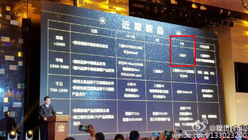 Samsung Galaxy S7 release date seemingly confirmed by China Mobile: sometime in March 2016