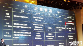 China Mobile road map reveals launch months for the Apple iPhone 7c, Samsung Galaxy S7 and more