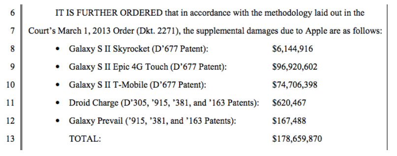 Apple seeks $179 million from Samsung based on the sales of these five devices from the day after the verdict of the first case, to present - Apple seeks another $179 million from Samsung for patent infringement payoff