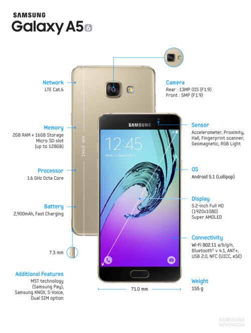 The new Samsung Galaxy A3, A5, and A7